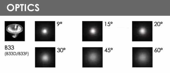 Outdoor Wall Light - B8CJ0657 - Optics