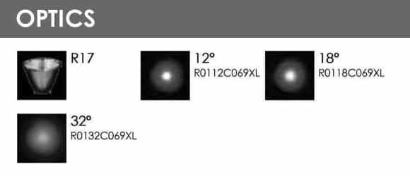 Outdoor Wall Lights - R8VA0170 - Optics
