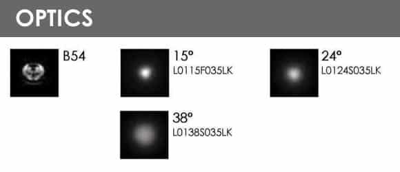 Wall LIghts - B54 - Optics