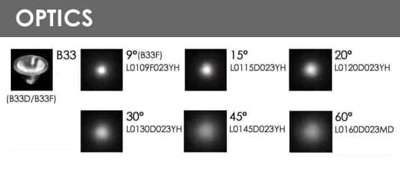 Wall Lights - B33 - Optics