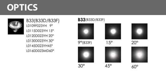 In-ground Light - GB2KFR1258 Optics