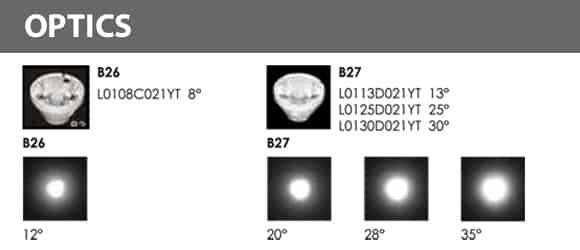 In-ground Light - XB2KFR1258 Optics